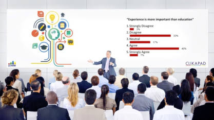 Clikapad systems for conferences and events